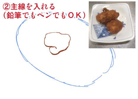 唐揚げの描き方2