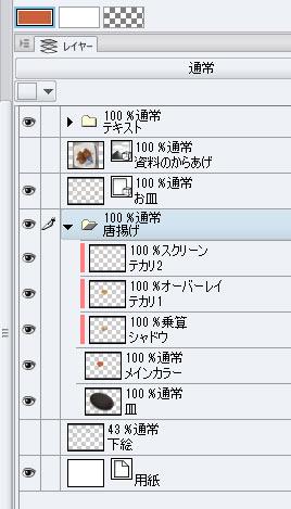 レイヤー構成